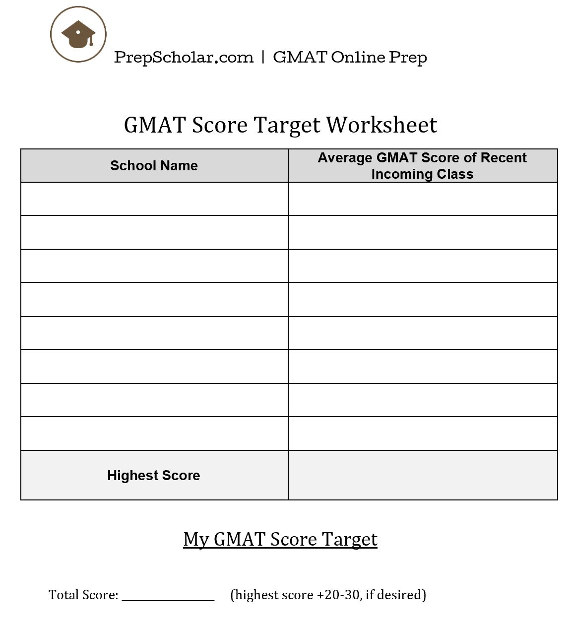 gmat essay section scoring The average gmat test takers scores 43 on the section  other sections of the  exam like quantitative, verbal or analytical writing assessment.