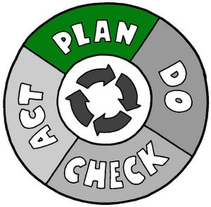 PDCA-Plan/used under CC BY 2.0/Resized from original.